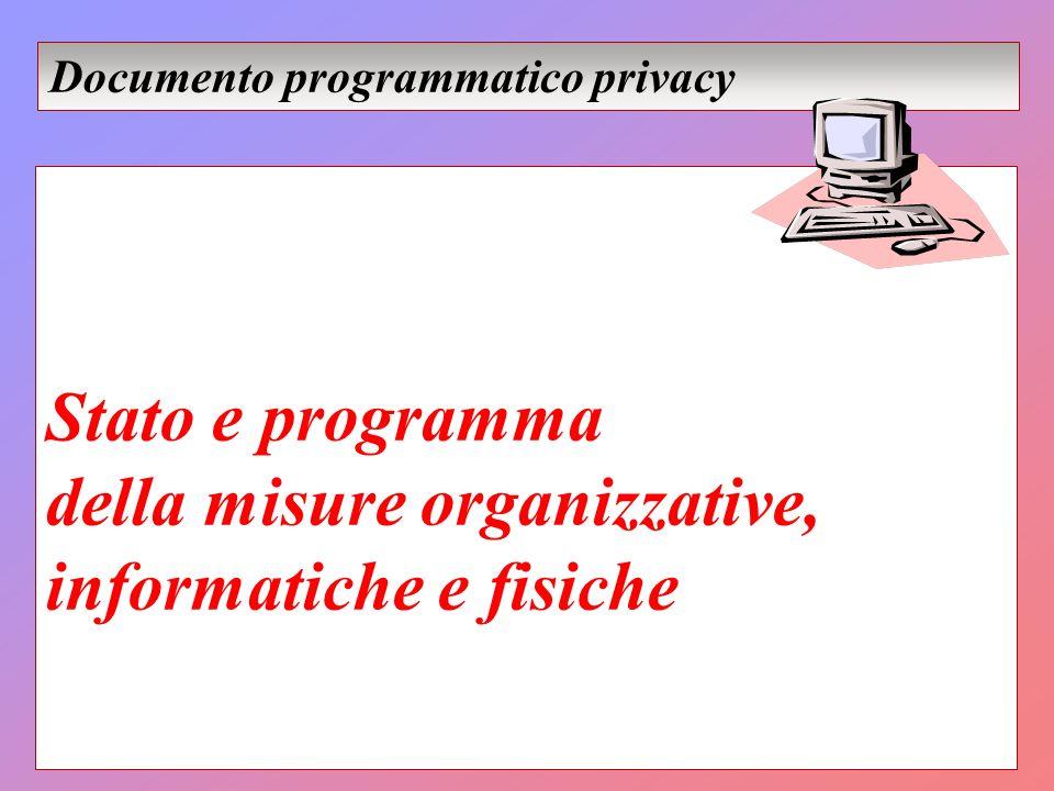 Stato e programma della misure organizzative, informatiche e fisiche Documento programmatico privacy
