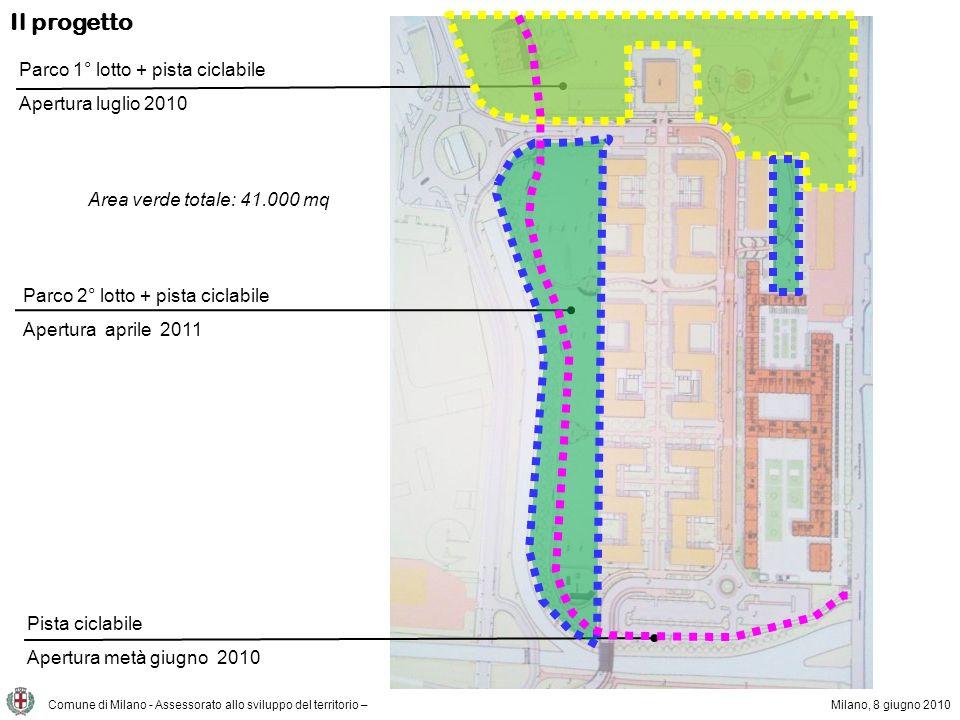 Schema di progetto Comune di Milano - Assessorato allo sviluppo del territorio – Raggio verde n°5 Milano, 8 giugno 2010 N Sieroterapico PII Binda