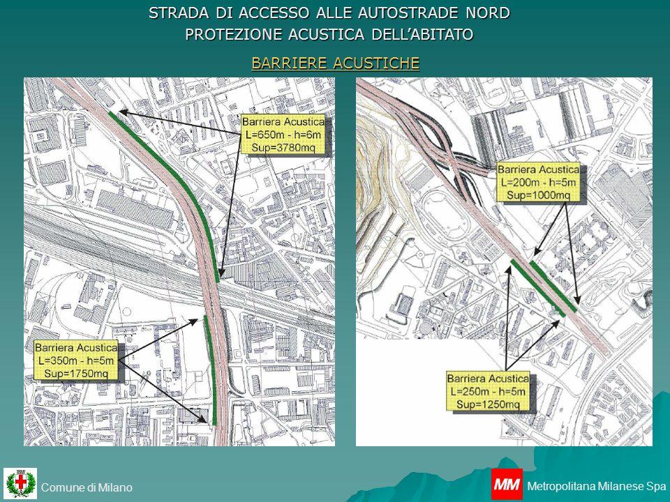 Comune di Milano Metropolitana Milanese Spa STRADA DI ACCESSO ALLE AUTOSTRADE NORD PROTEZIONE ACUSTICA DELLABITATO BARRIERE ACUSTICHE