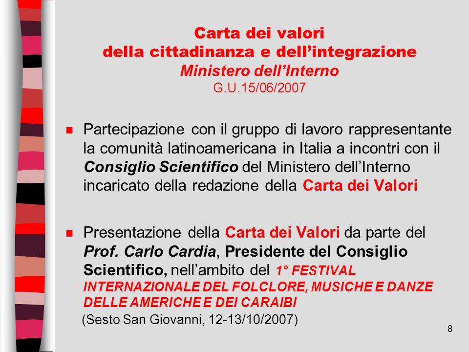 8 Carta dei valori della cittadinanza e dellintegrazione Ministero dellInterno G.U.15/06/2007 n Partecipazione con il gruppo di lavoro rappresentante