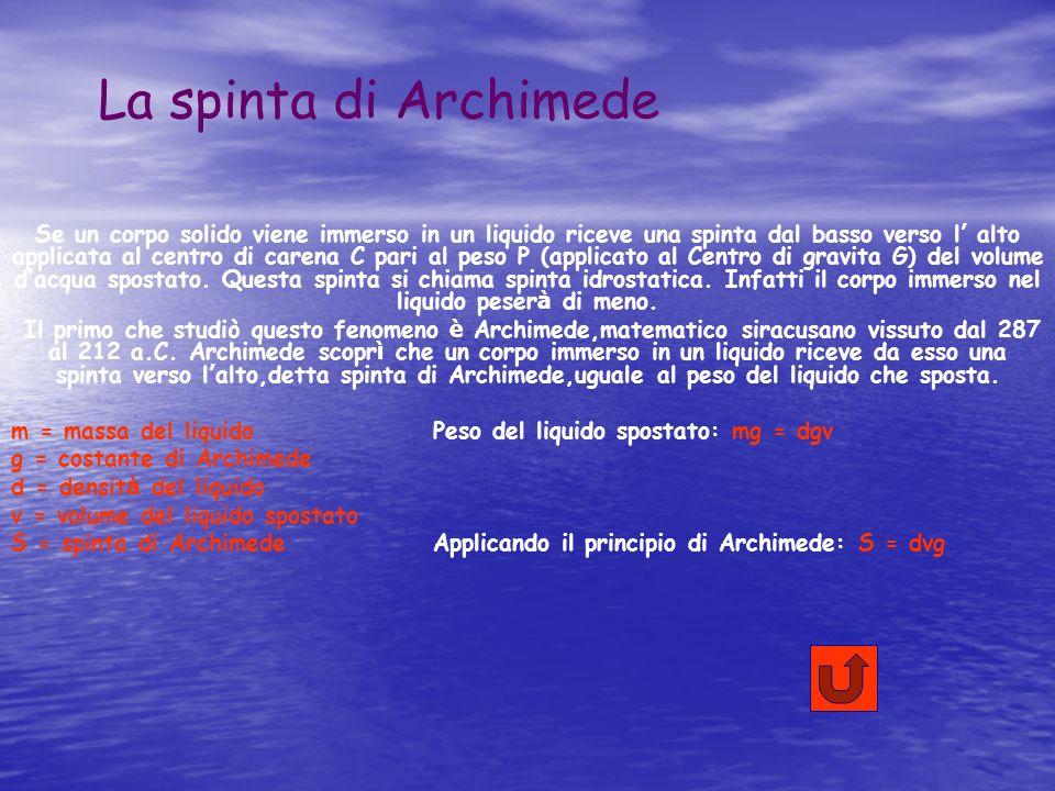 Perché un corpo galleggia Sul corpo agiscono quindi 2 forze: la forza peso, che spinge verso il basso, e la spinta di Archimede che spinge verso l alto.