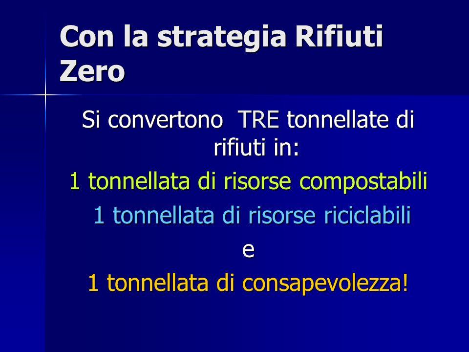 Con la strategia Rifiuti Zero Si convertono TRE tonnellate di rifiuti in: 1 tonnellata di risorse compostabili 1 tonnellata di risorse riciclabili 1 tonnellata di risorse riciclabilie 1 tonnellata di consapevolezza!