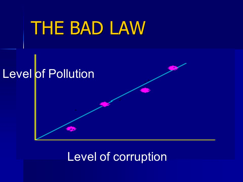 THE BAD LAW Level of corruption Level of Pollution