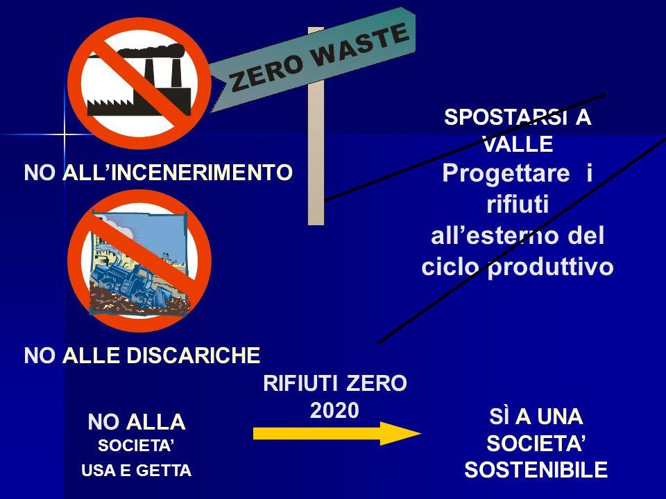 Paolo Contò consorzio@priula.it