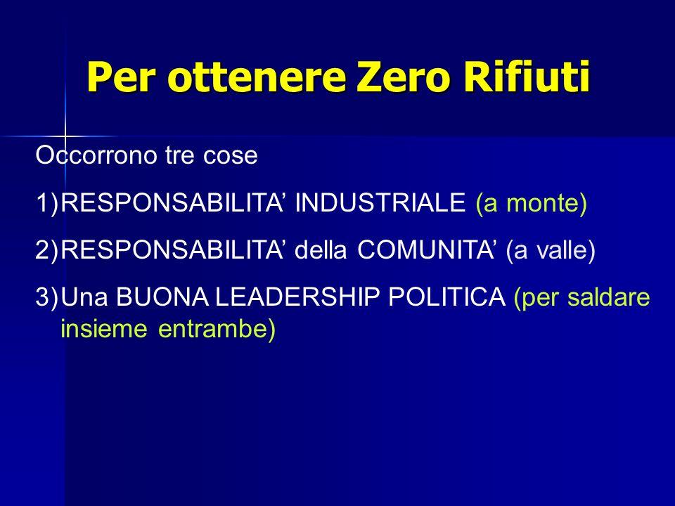 Per ottenere Zero Rifiuti Occorrono tre cose 1) 1)RESPONSABILITA INDUSTRIALE (a monte) 2) 2)RESPONSABILITA della COMUNITA (a valle) 3)Una BUONA LEADERSHIP POLITICA (per saldare insieme entrambe)