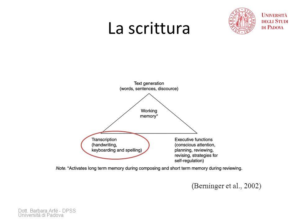 La scrittura Dott. Barbara Arfé - DPSS Università di Padova ( Berninger et al., 2002)