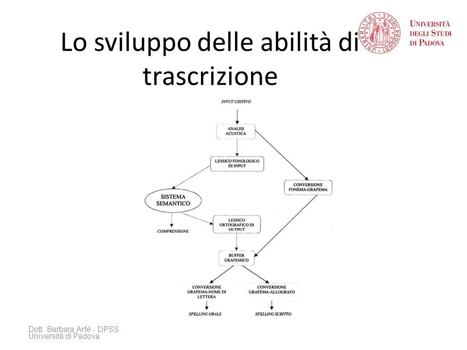 Lo sviluppo delle abilità di trascrizione Dott. Barbara Arfé - DPSS Università di Padova