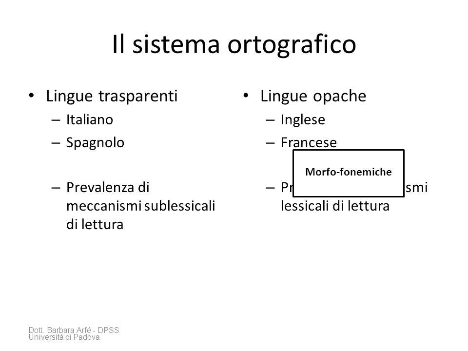 Il sistema ortografico Lingue trasparenti – Italiano – Spagnolo – Prevalenza di meccanismi sublessicali di lettura Lingue opache – Inglese – Francese