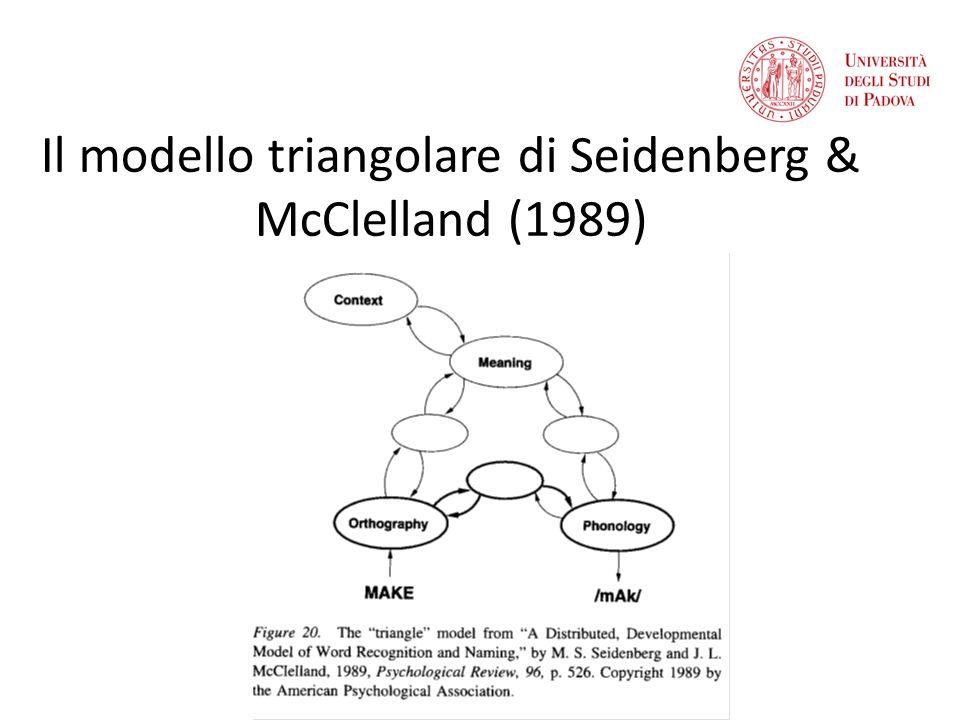 Il modello triangolare di Seidenberg & McClelland (1989)