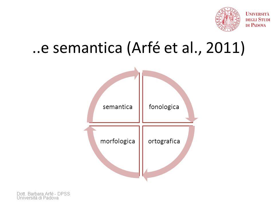 ..e semantica (Arfé et al., 2011) Dott. Barbara Arfé - DPSS Università di Padova fonologica ortograficamorfologica semantica
