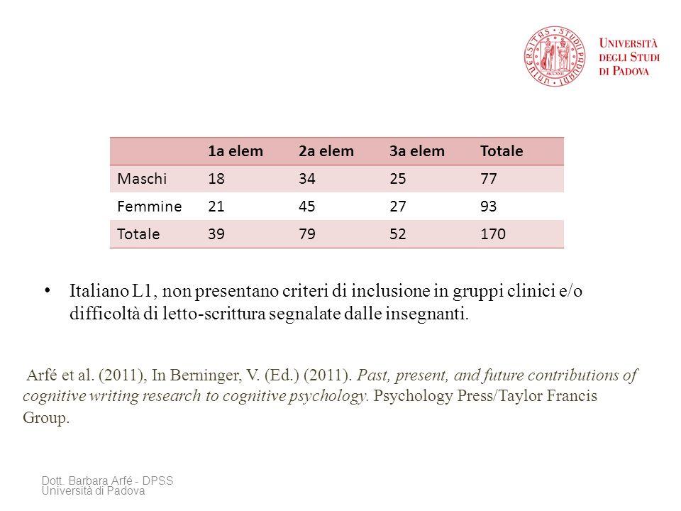 Italiano L1, non presentano criteri di inclusione in gruppi clinici e/o difficoltà di letto-scrittura segnalate dalle insegnanti. Dott. Barbara Arfé -