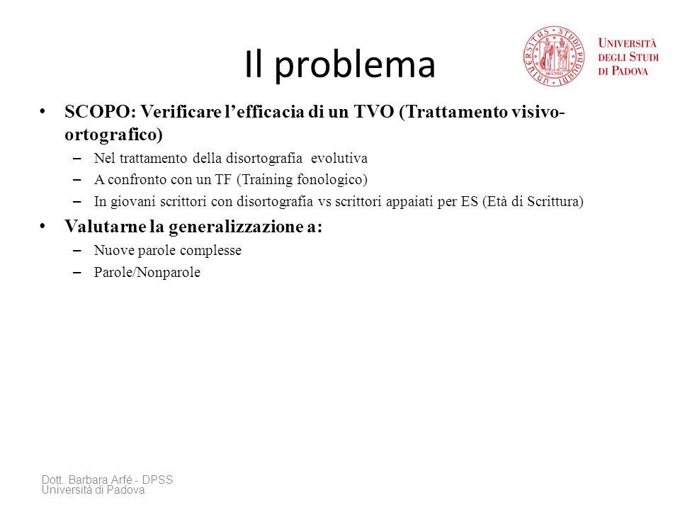 Il problema SCOPO: Verificare lefficacia di un TVO (Trattamento visivo- ortografico) – Nel trattamento della disortografia evolutiva – A confronto con
