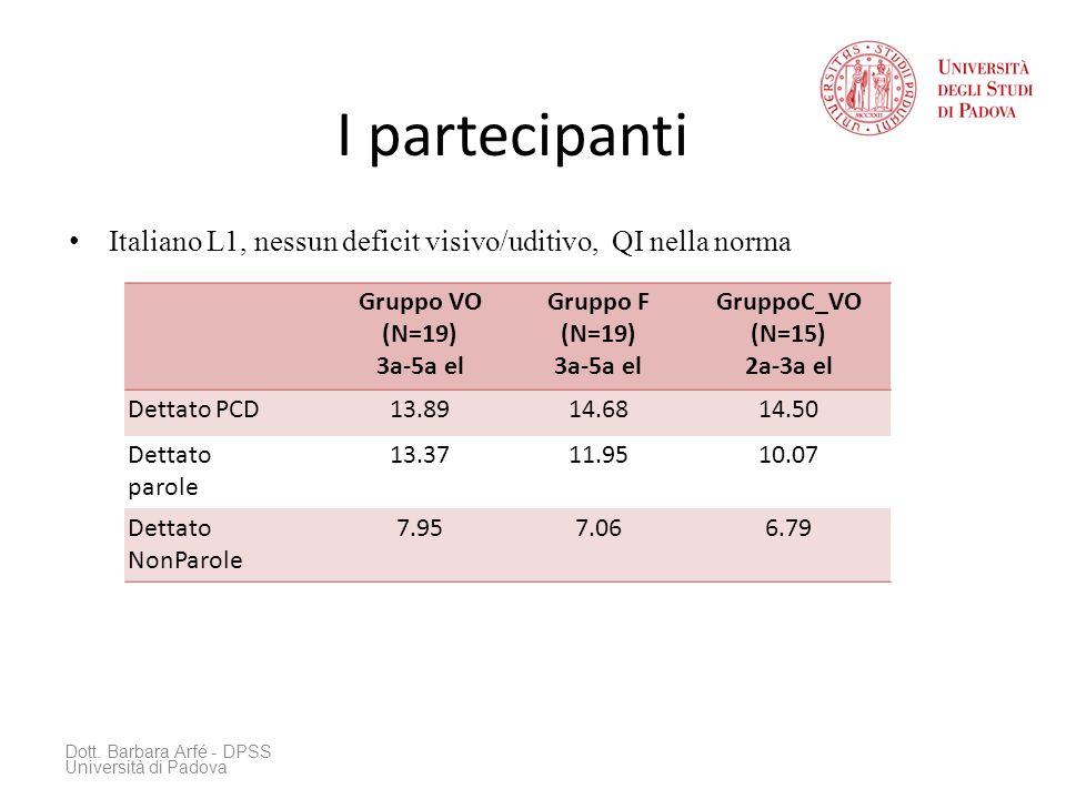 I partecipanti Italiano L1, nessun deficit visivo/uditivo, QI nella norma Dott. Barbara Arfé - DPSS Università di Padova Gruppo VO (N=19) 3a-5a el Gru