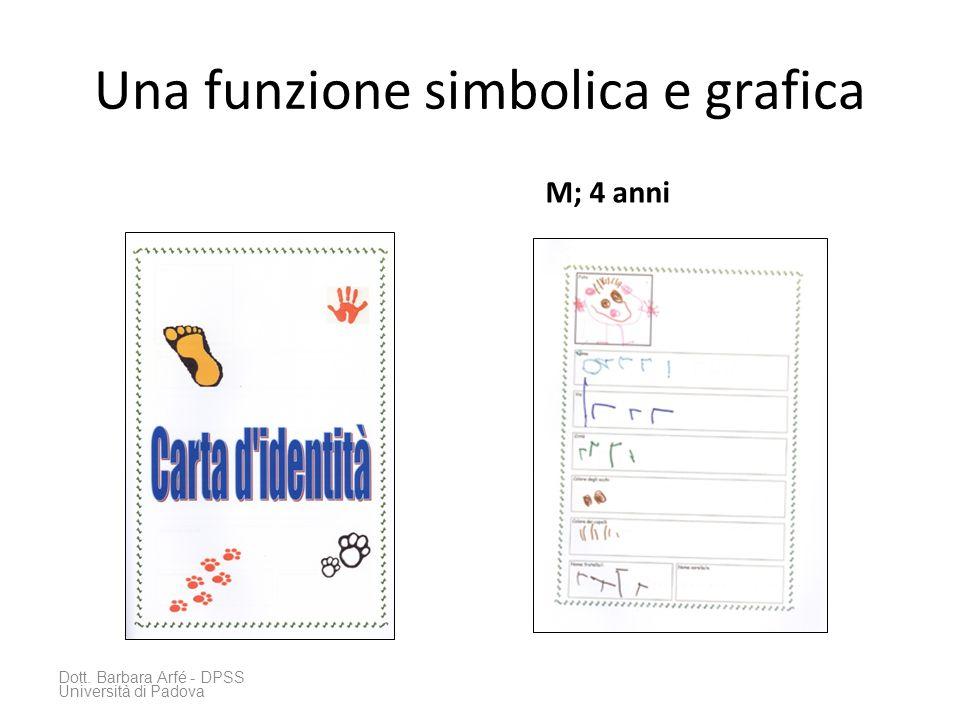 Una funzione simbolica e grafica M; 4 anni Dott. Barbara Arfé - DPSS Università di Padova