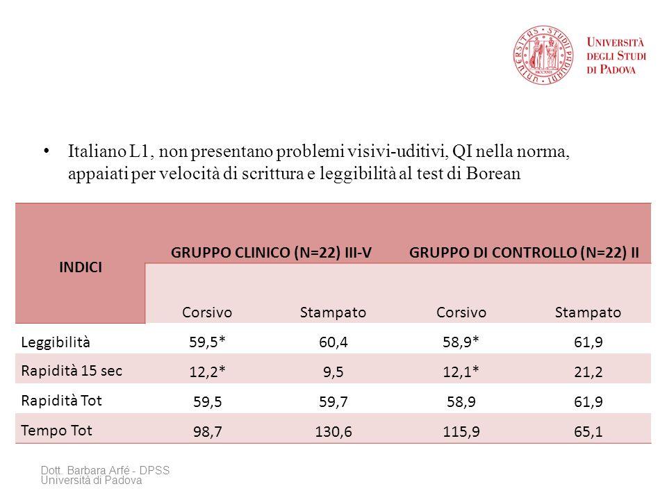 Italiano L1, non presentano problemi visivi-uditivi, QI nella norma, appaiati per velocità di scrittura e leggibilità al test di Borean Dott. Barbara