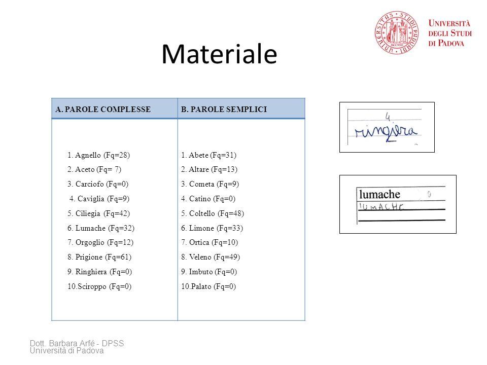 Materiale Dott. Barbara Arfé - DPSS Università di Padova A. PAROLE COMPLESSEB. PAROLE SEMPLICI 1. Agnello (Fq=28) 2. Aceto (Fq= 7) 3. Carciofo (Fq=0)