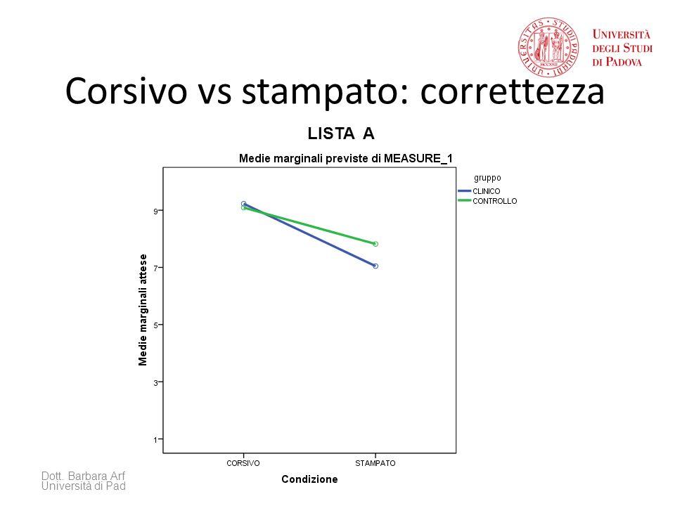 Corsivo vs stampato: correttezza Dott. Barbara Arfé - DPSS Università di Padova LISTA A