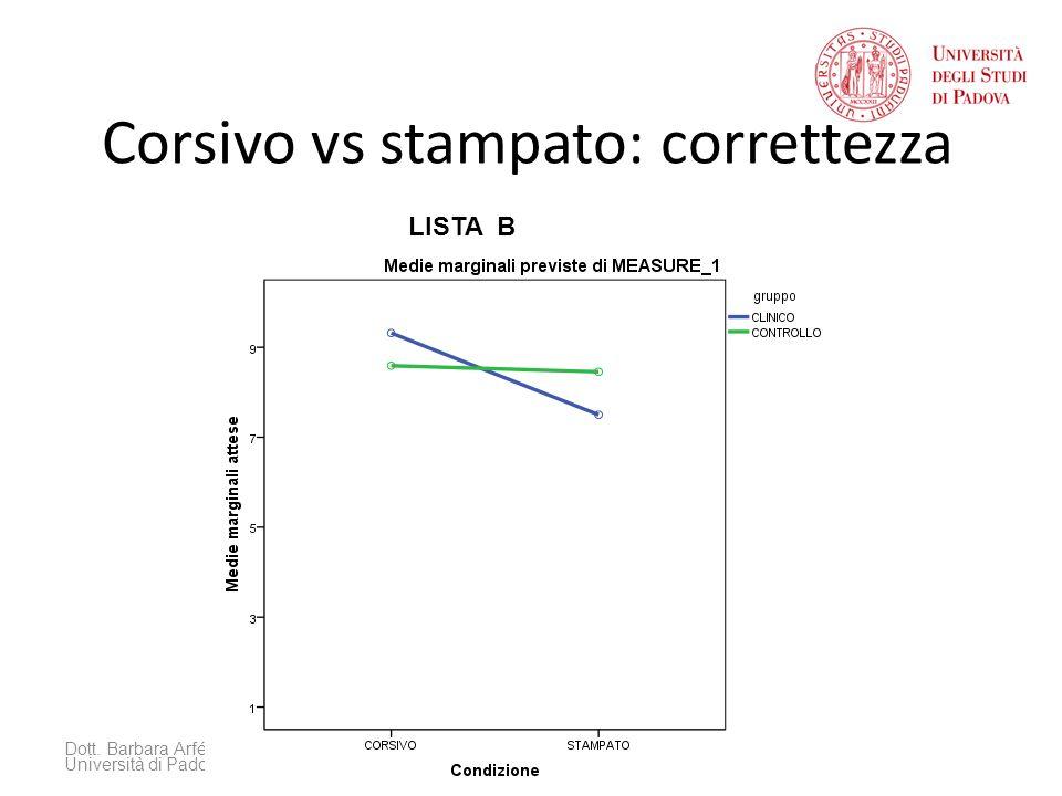 Corsivo vs stampato: correttezza Dott. Barbara Arfé - DPSS Università di Padova LISTA B