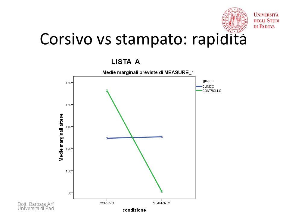 Corsivo vs stampato: rapidità Dott. Barbara Arfé - DPSS Università di Padova LISTA A