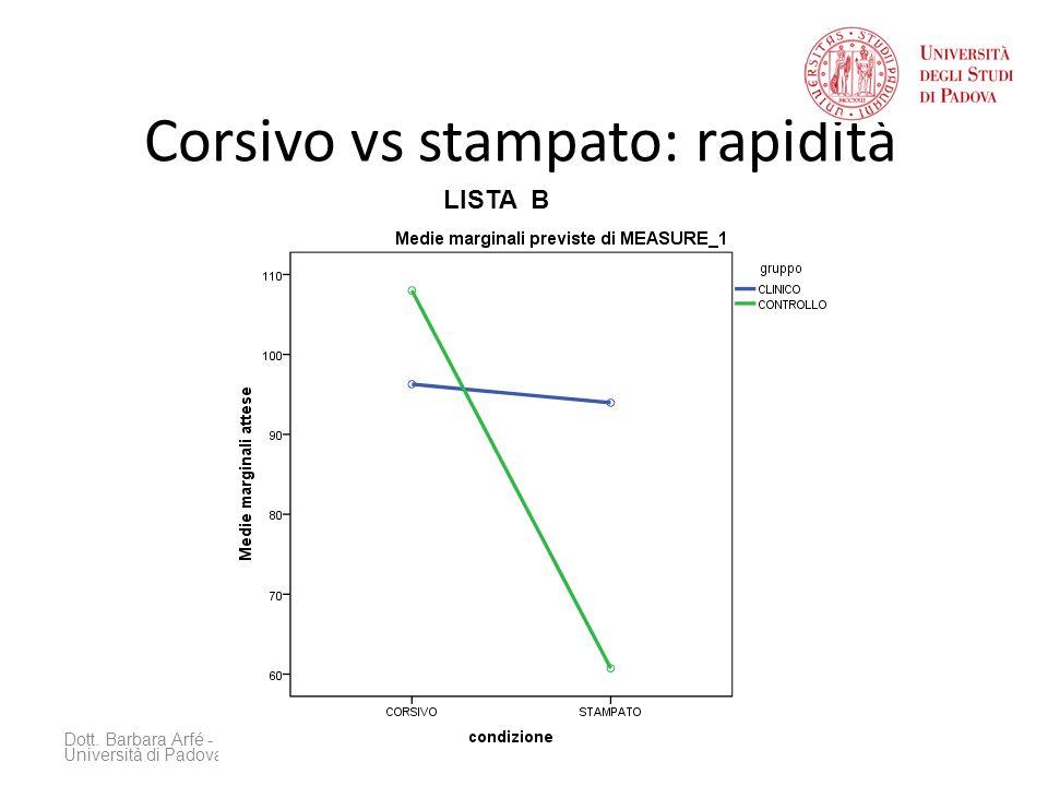 Corsivo vs stampato: rapidità Dott. Barbara Arfé - DPSS Università di Padova LISTA B