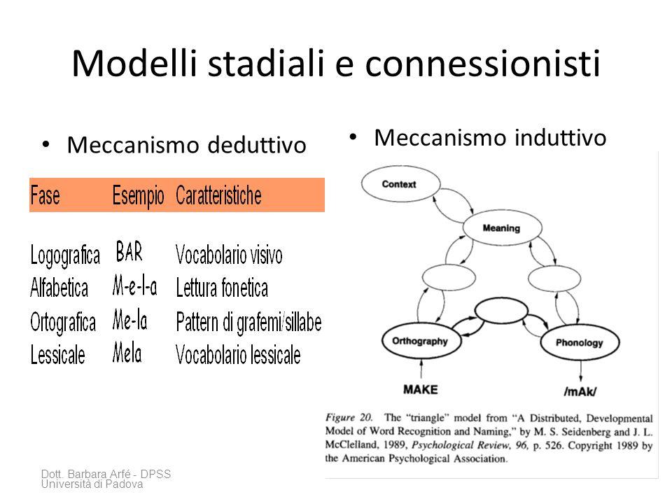 Modelli stadiali e connessionisti Meccanismo induttivo Associazione tra gruppi ortografici – suoni - significati Dott. Barbara Arfé - DPSS Università