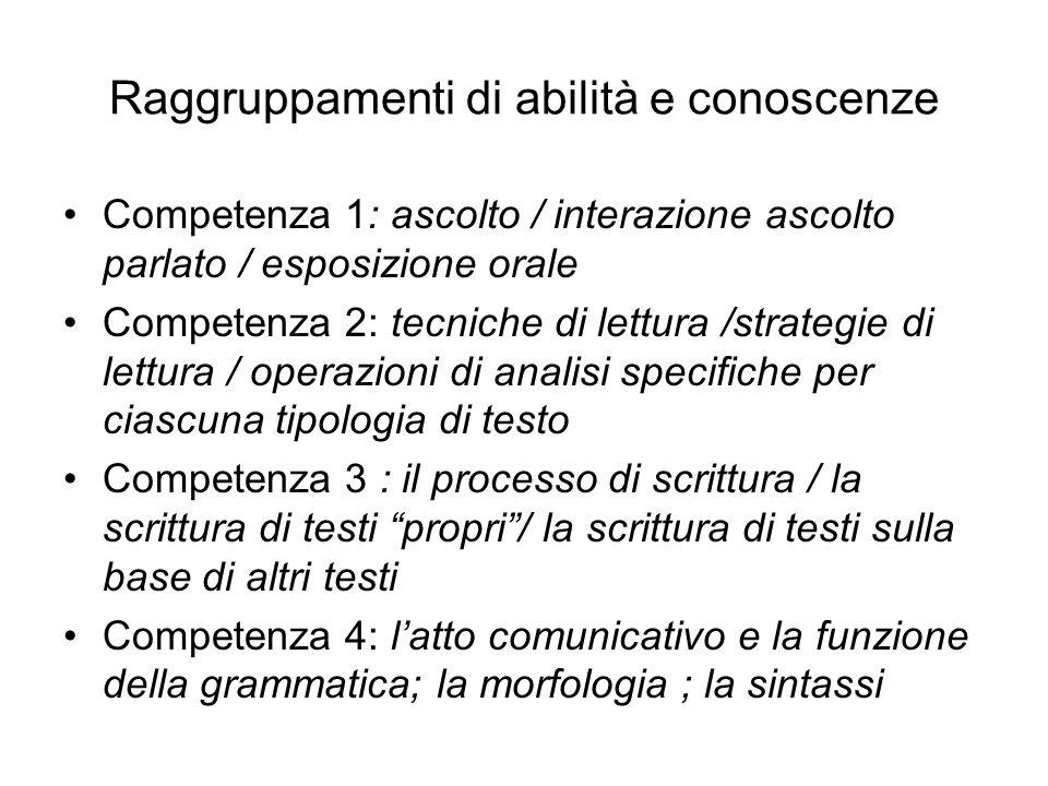 Raggruppamenti di abilità e conoscenze Competenza 1: ascolto / interazione ascolto parlato / esposizione orale Competenza 2: tecniche di lettura /stra