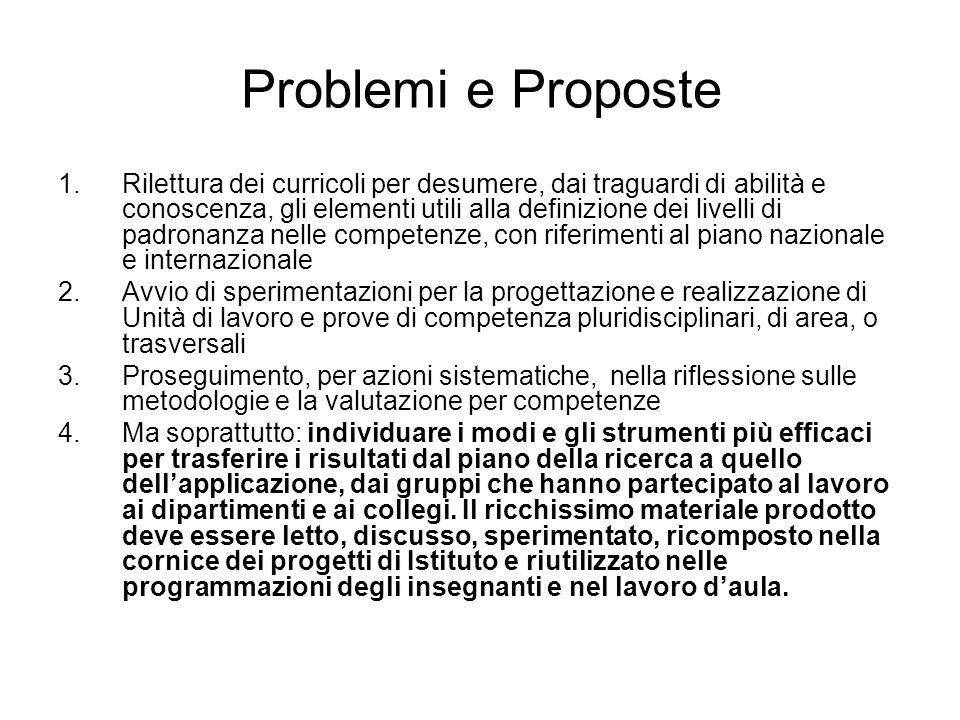 Problemi e Proposte 1.Rilettura dei curricoli per desumere, dai traguardi di abilità e conoscenza, gli elementi utili alla definizione dei livelli di