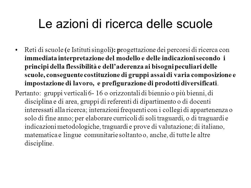 Le azioni di ricerca delle scuole Reti di scuole (e Istituti singoli): progettazione dei percorsi di ricerca con immediata interpretazione del modello