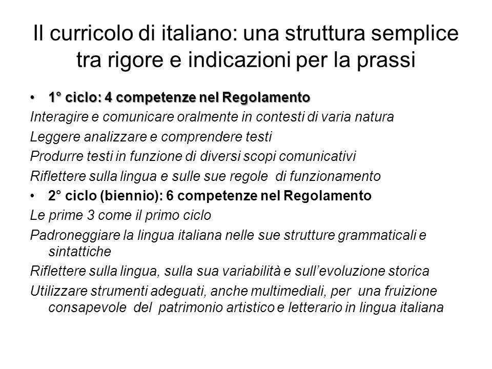 Il curricolo di italiano: una struttura semplice tra rigore e indicazioni per la prassi 1° ciclo: 4 competenze nel Regolamento1° ciclo: 4 competenze n