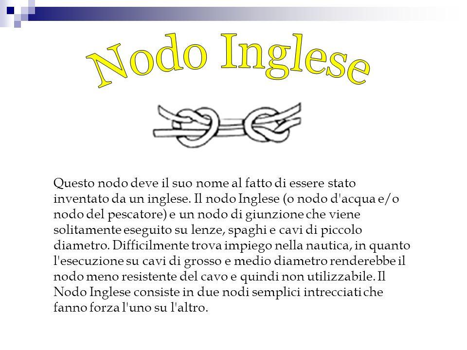 Questo nodo deve il suo nome al fatto di essere stato inventato da un inglese. Il nodo Inglese (o nodo d'acqua e/o nodo del pescatore) e un nodo di gi