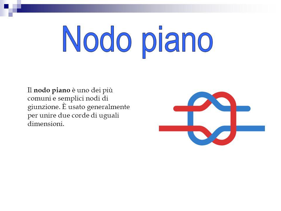 Il nodo piano è uno dei più comuni e semplici nodi di giunzione. È usato generalmente per unire due corde di uguali dimensioni.