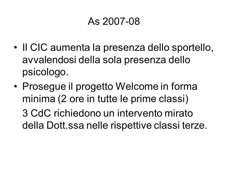 As 2007-08 Il CIC aumenta la presenza dello sportello, avvalendosi della sola presenza dello psicologo. Prosegue il progetto Welcome in forma minima (