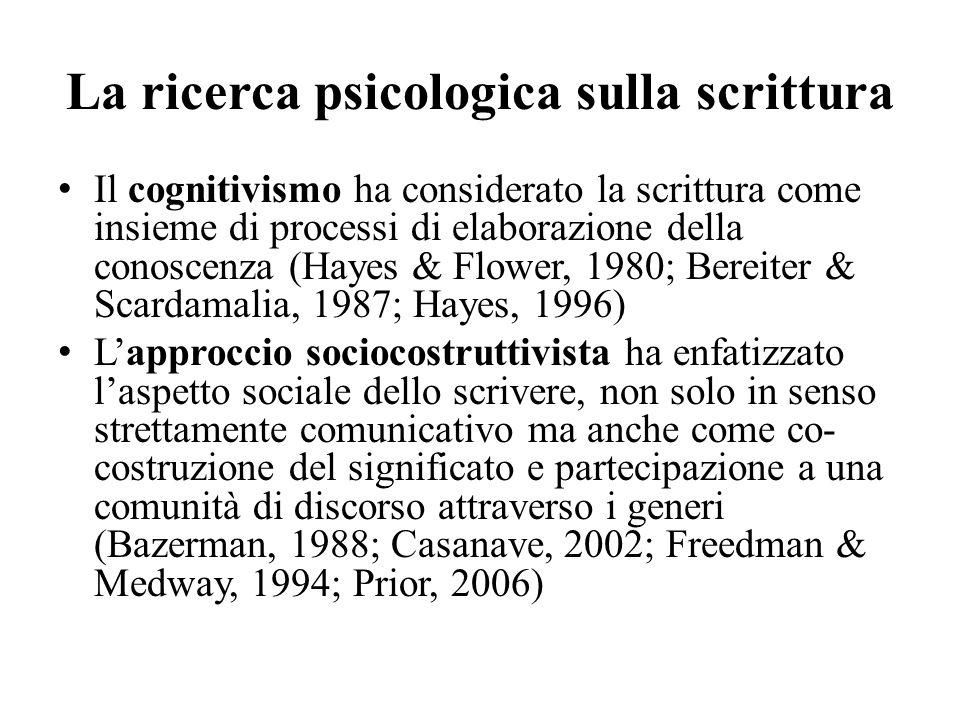 La ricerca psicologica sulla scrittura Il cognitivismo ha considerato la scrittura come insieme di processi di elaborazione della conoscenza (Hayes &