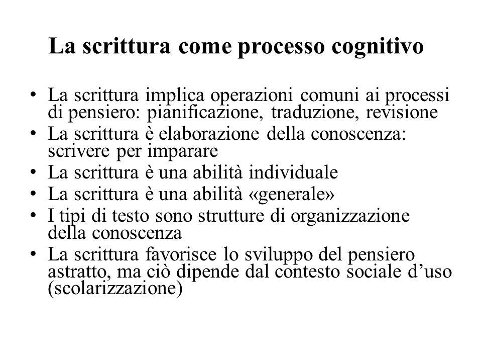 La scrittura come processo cognitivo La scrittura implica operazioni comuni ai processi di pensiero: pianificazione, traduzione, revisione La scrittur