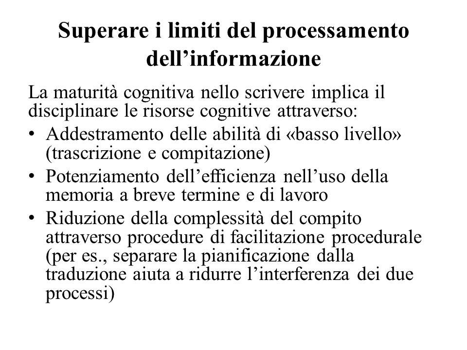 Superare i limiti del processamento dellinformazione La maturità cognitiva nello scrivere implica il disciplinare le risorse cognitive attraverso: Add