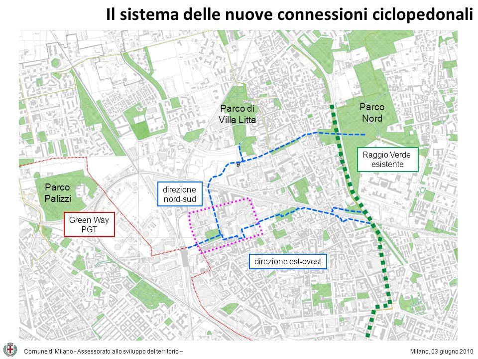 Il sistema delle nuove connessioni ciclopedonali direzione est-ovest Raggio Verde esistente direzione nord-sud Ipotesi di tracciato Comune di Milano -