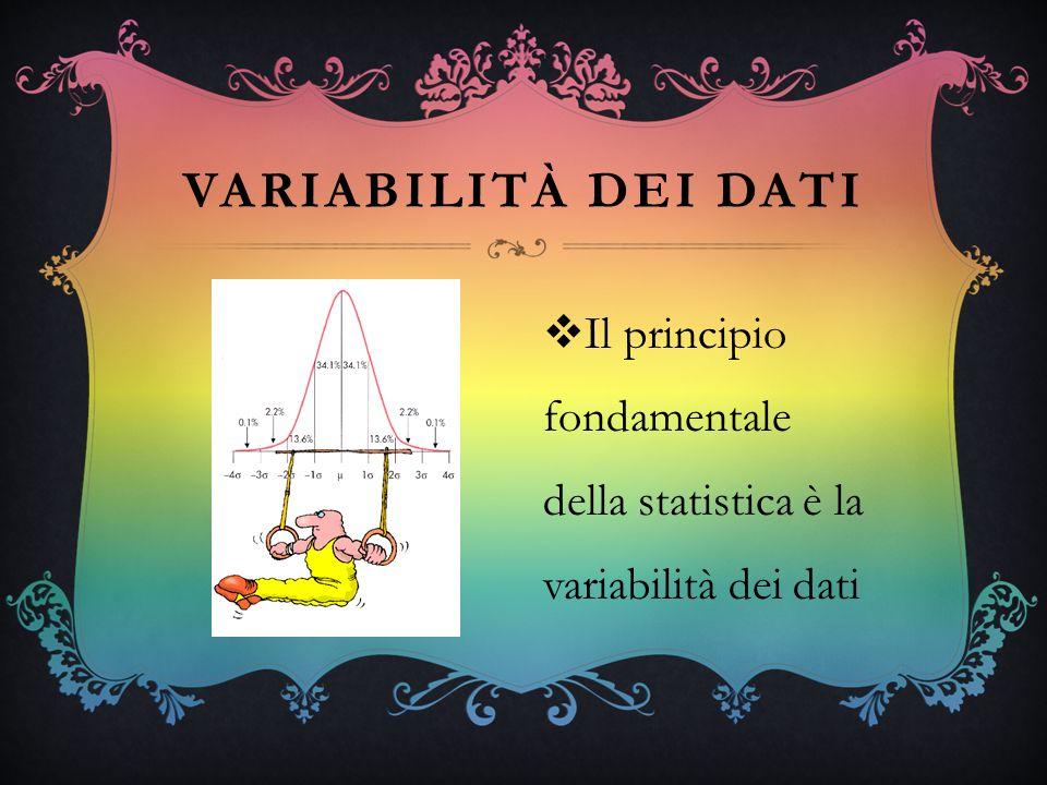 VARIABILITÀ DEI DATI Il principio fondamentale della statistica è la variabilità dei dati