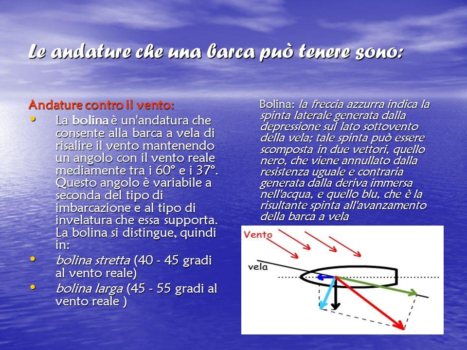 Le andature che una barca può tenere sono: Andature contro il vento: La bolina è un'andatura che consente alla barca a vela di risalire il vento mante