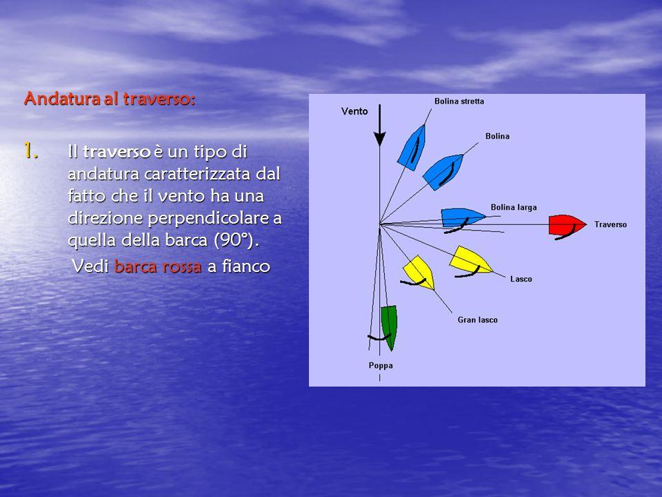 Andatura al traverso: 1. Il traverso è un tipo di andatura caratterizzata dal fatto che il vento ha una direzione perpendicolare a quella della barca