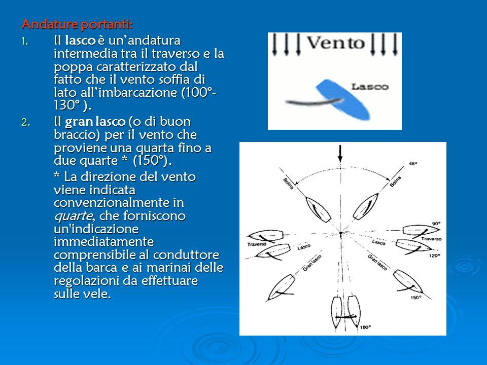 Andature portanti: 1. Il lasco è unandatura intermedia tra il traverso e la poppa caratterizzato dal fatto che il vento soffia di lato allimbarcazione