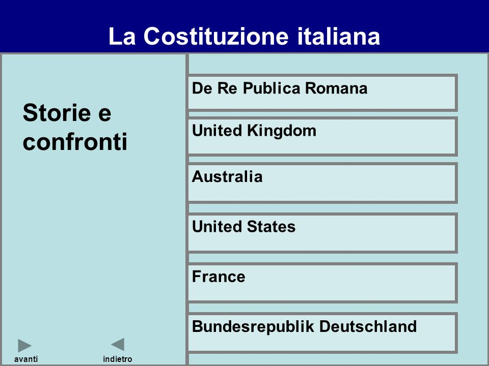 indietro La Costituzione italiana Storie e confronti avanti De Re Publica Romana United Kingdom Australia United States France Bundesrepublik Deutschl