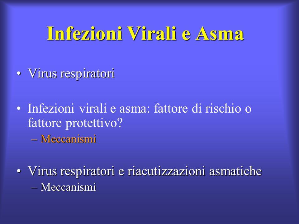 Infezioni Virali e Asma Virus respiratoriVirus respiratori Infezioni virali e asma: fattore di rischio o fattore protettivo? –Meccanismi Virus respira