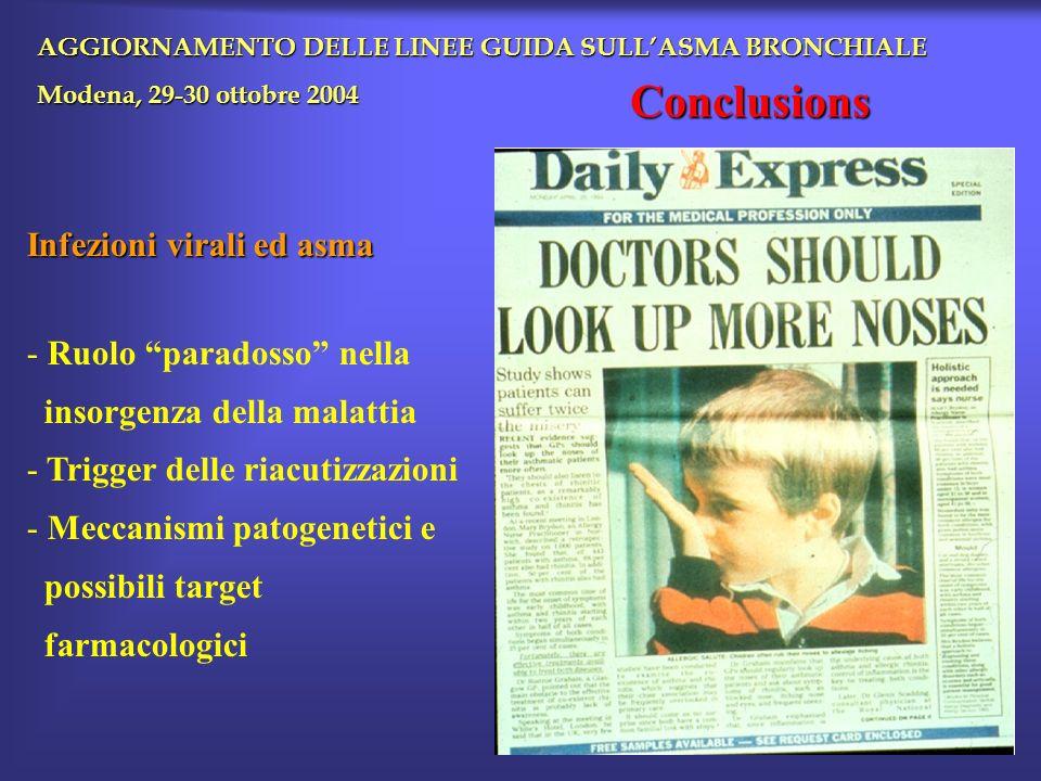 Conclusions AGGIORNAMENTO DELLE LINEE GUIDA SULLASMA BRONCHIALE Modena, 29-30 ottobre 2004 Infezioni virali ed asma - Ruolo paradosso nella insorgenza