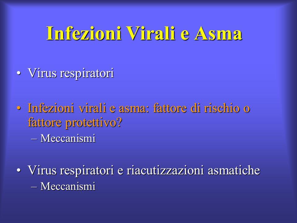 Infezioni Virali e Asma Virus respiratoriVirus respiratori Infezioni virali e asma: fattore di rischio o fattore protettivo?Infezioni virali e asma: f