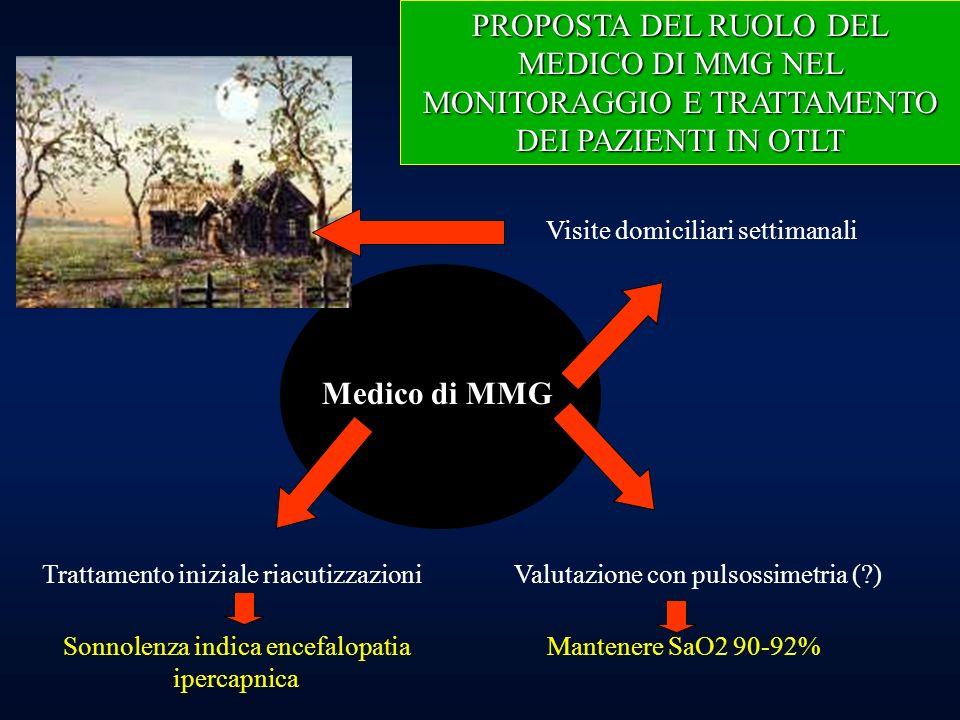 Medico di MMGSpecialistaBPCOAsma INDICAZIONI ALL0SSIGENOTERAPIA DOMICILIARE INDICAZIONI ASSOLUTE: PaO2 < 55 mmHg (in condizioni di stabilità clinica) INDICAZIONI RELATIVE: PaO2 tra i 55 e 60 mmHg se associati a: -Stabile policitemia (Htc > 55%) -Ipertensione arteriosa polmonare a riposo (PAP > 25 mmHg) -Segni clinici, elettrocardiografici e/o ecocardiografici di CPC -Cardiopatia ischemica SI BASA SULLA VALUTAZIONE EMOGASANALITICA