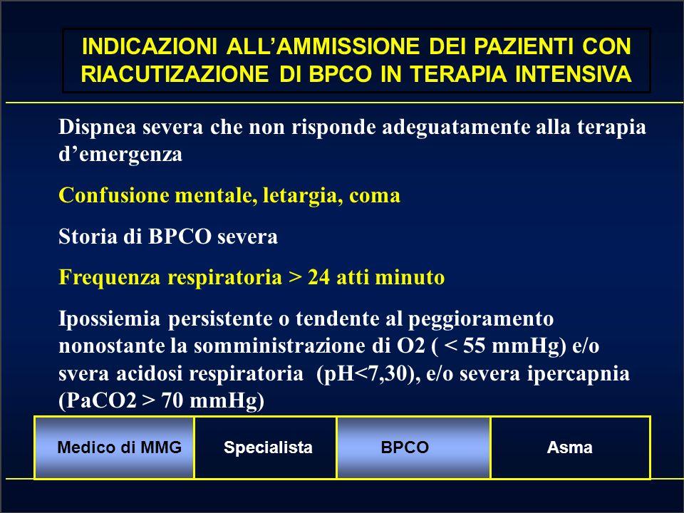 Medico di MMGSpecialistaBPCOAsma INDICAZIONI ALLA VALUTAZIONE E/O RICOVERO OSPEDALIERO IN CORSO DI RIACUTIZZAZIONE DI BPCO Sintomi severi Significativ