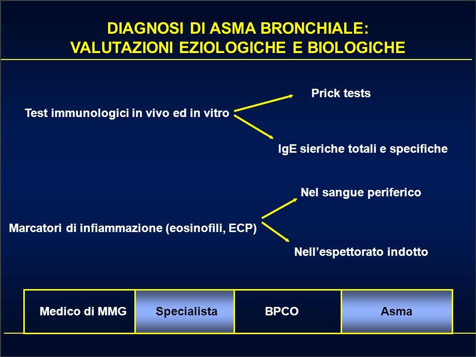 DIAGNOSI DI ASMA BRONCHIALE: RUOLO DELLO SPECIALISTA valutazione funzionale Sospetto diagnostico in assenza di una obiettività clinica Medico di MMGSpecialistaBPCOAsma Prove di funzionalità respiratoria Ostruzione reversibile (>12% dopo 2 agonista) SI Diagnosi di asma NO Test broncoreattività aspecifica