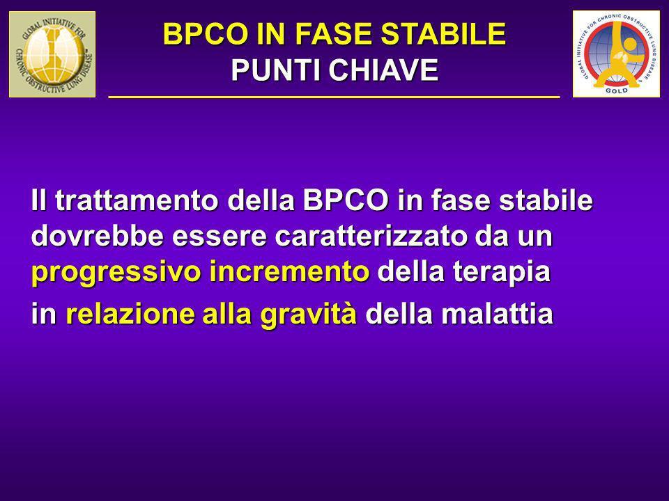 Il trattamento della BPCO in fase stabile dovrebbe essere caratterizzato da un progressivo incremento della terapia in relazione alla gravità della ma