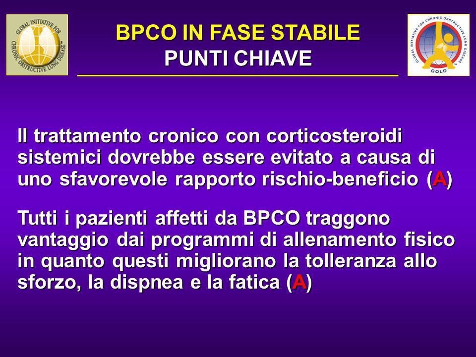 BPCO IN FASE STABILE PUNTI CHIAVE Il trattamento cronico con corticosteroidi sistemici dovrebbe essere evitato a causa di uno sfavorevole rapporto ris
