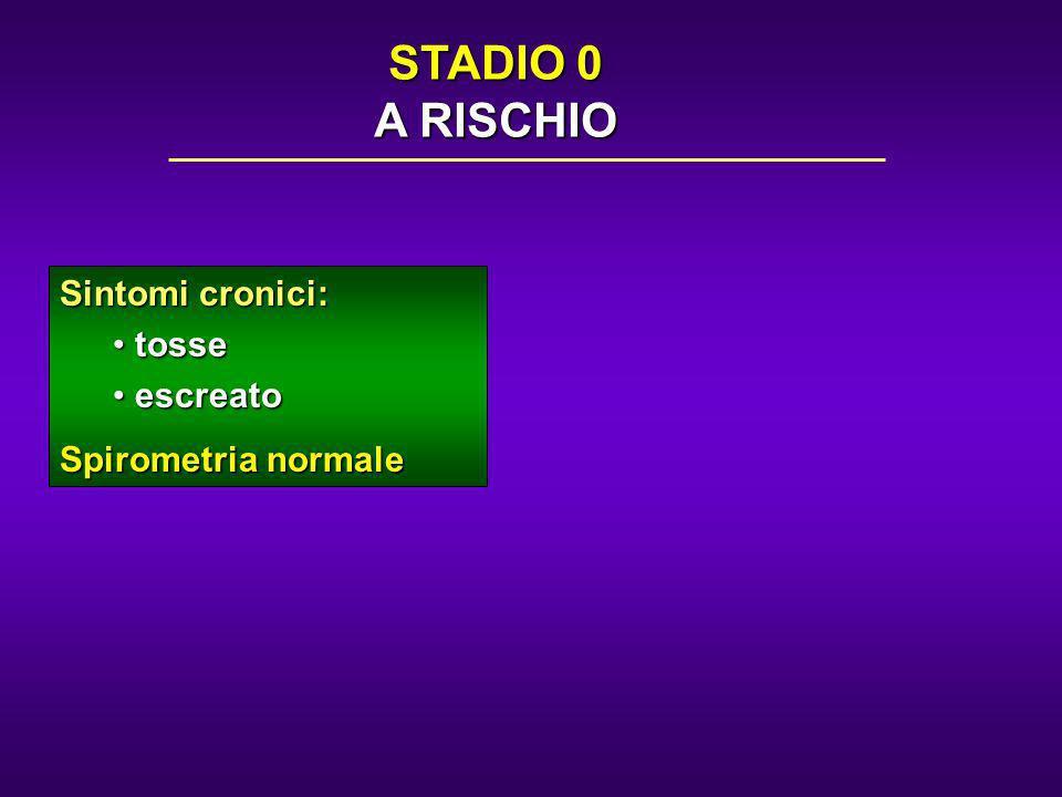 Sintomi cronici: tosse tosse escreato escreato Spirometria normale STADIO 0 A RISCHIO
